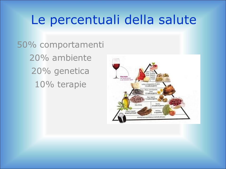 Le percentuali della salute