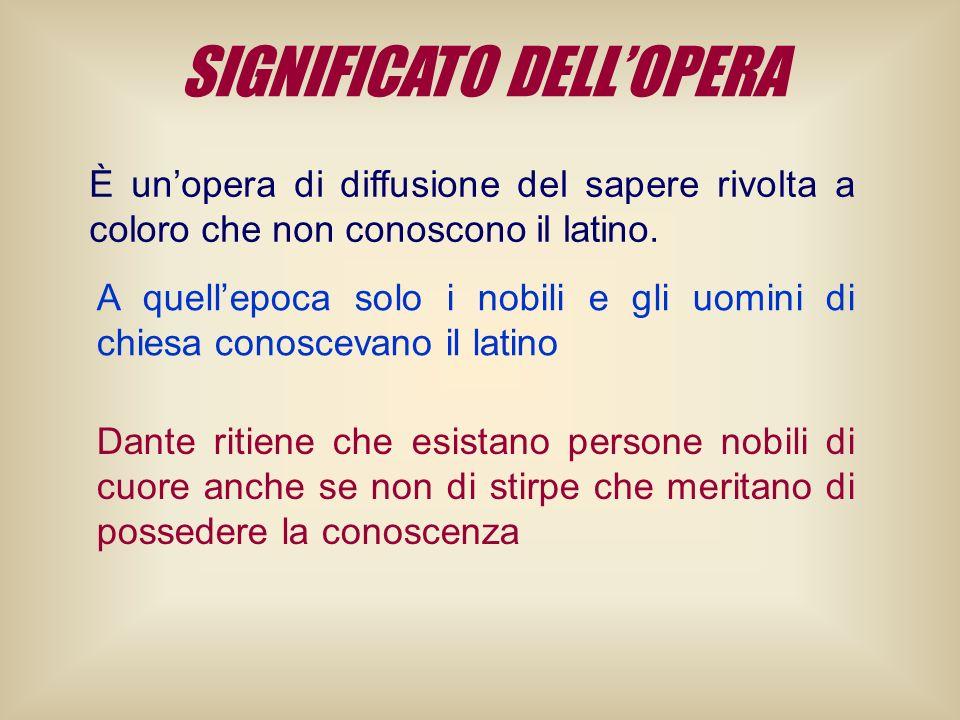 SIGNIFICATO DELL'OPERA