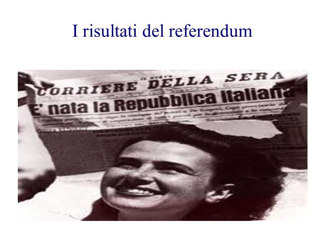 I risultati del referendum