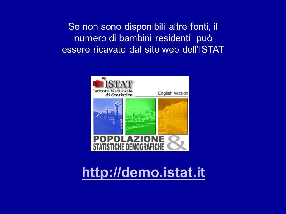 Se non sono disponibili altre fonti, il numero di bambini residenti può essere ricavato dal sito web dell'ISTAT