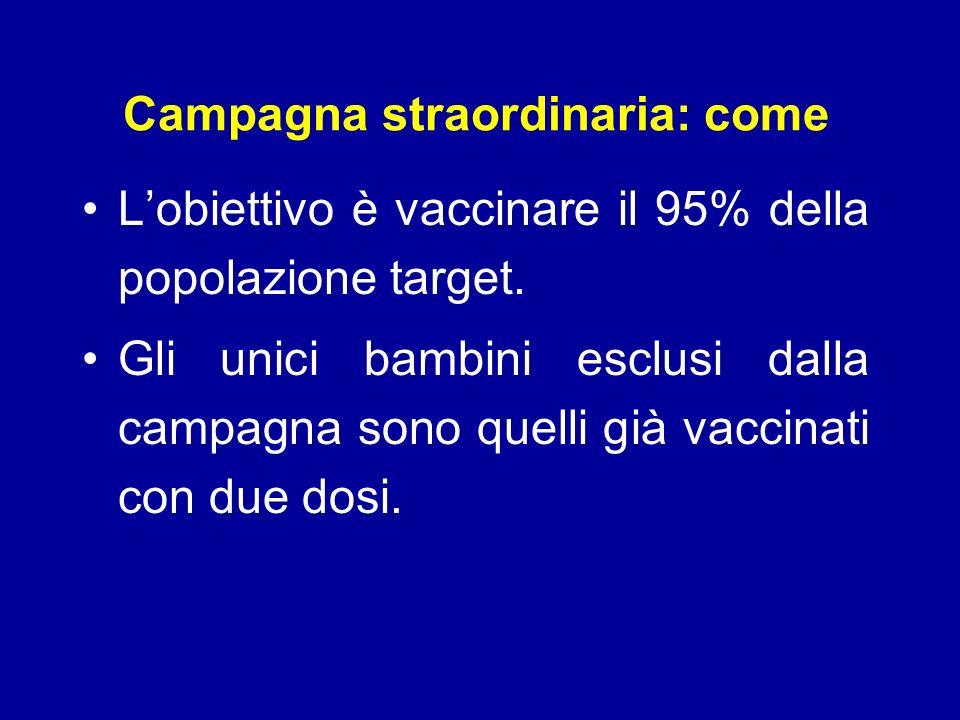 Campagna straordinaria: come