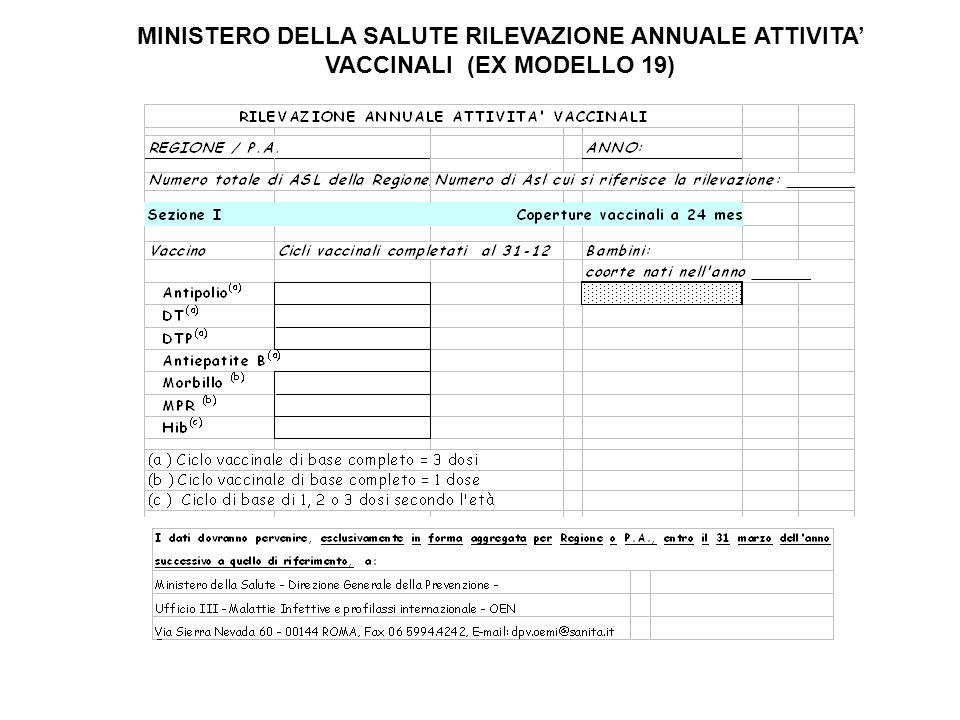 MINISTERO DELLA SALUTE RILEVAZIONE ANNUALE ATTIVITA' VACCINALI (EX MODELLO 19)