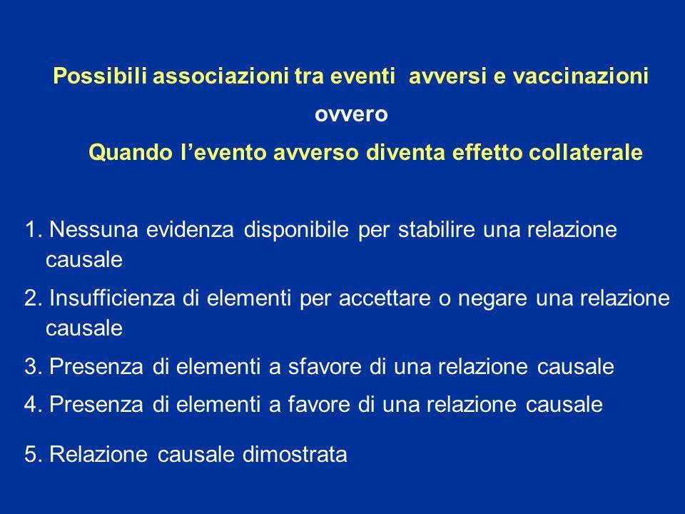 Possibili associazioni tra eventi avversi e vaccinazioni
