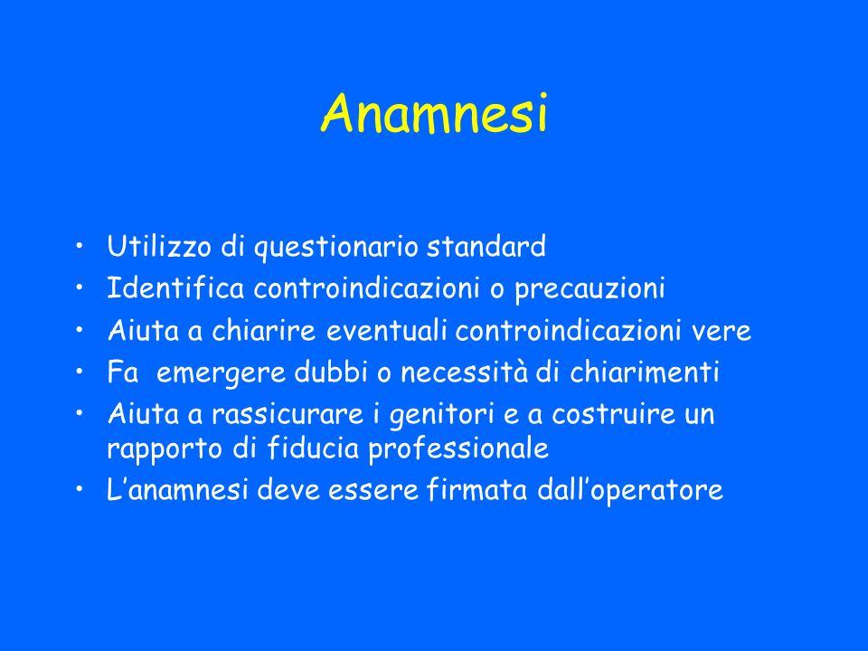 Anamnesi Utilizzo di questionario standard