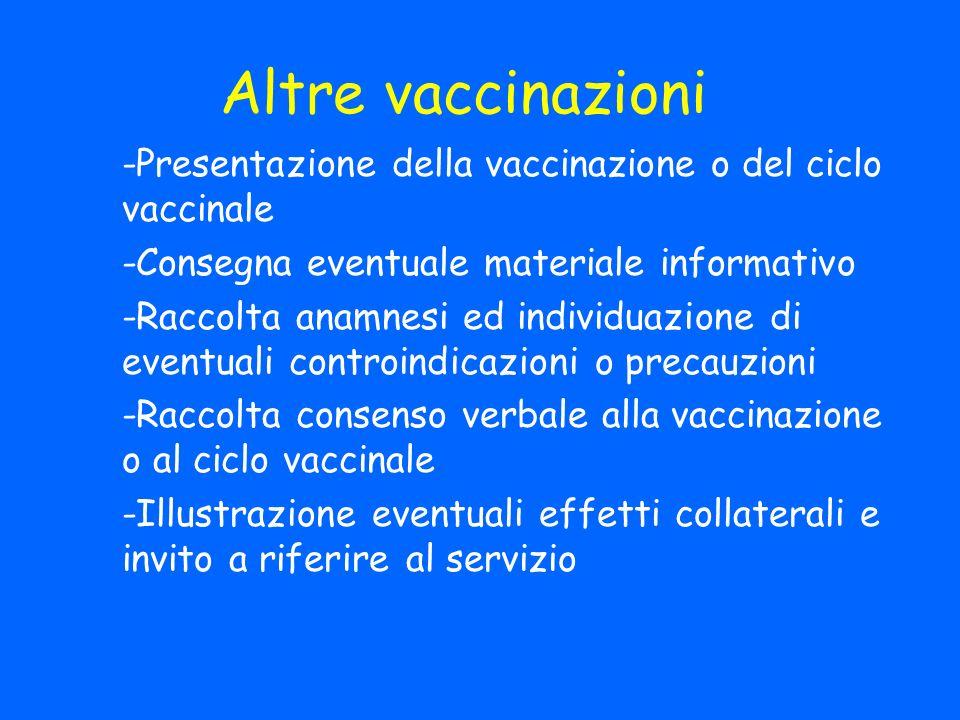 Altre vaccinazioni -Presentazione della vaccinazione o del ciclo vaccinale. -Consegna eventuale materiale informativo.