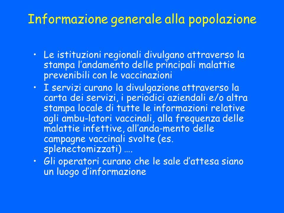 Informazione generale alla popolazione