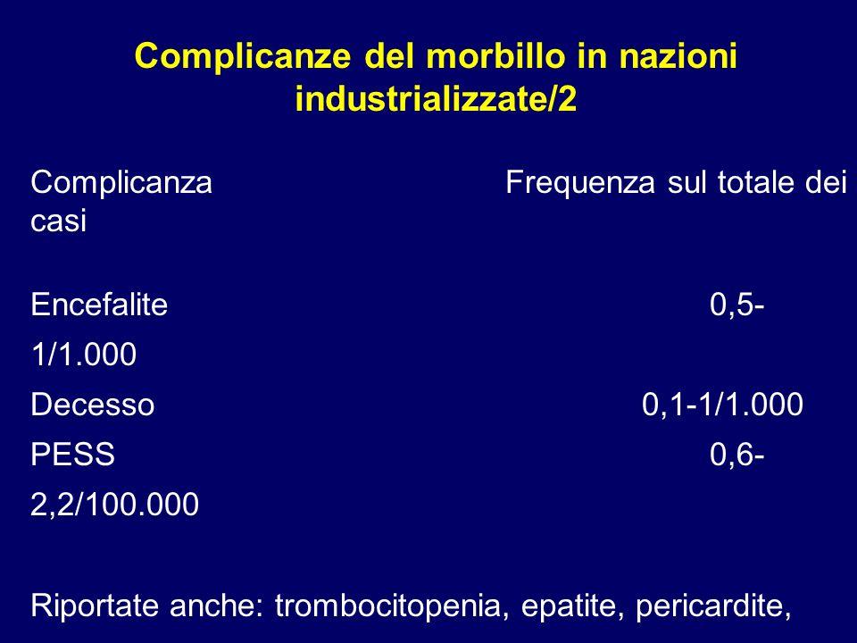 Complicanze del morbillo in nazioni industrializzate/2