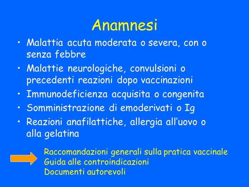 Anamnesi Malattia acuta moderata o severa, con o senza febbre