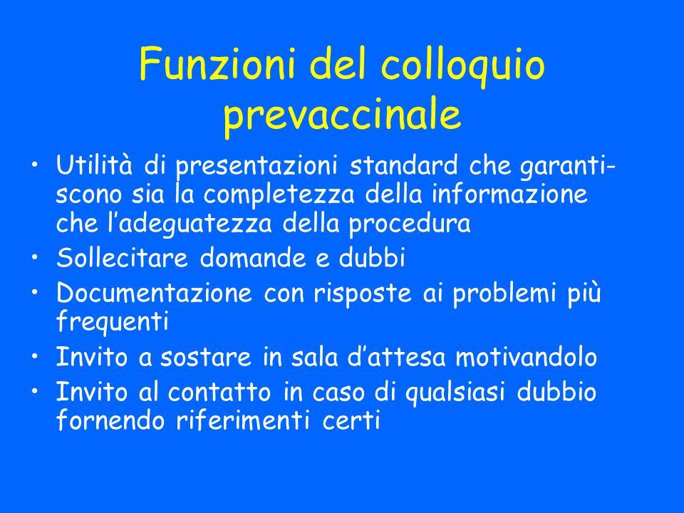 Funzioni del colloquio prevaccinale