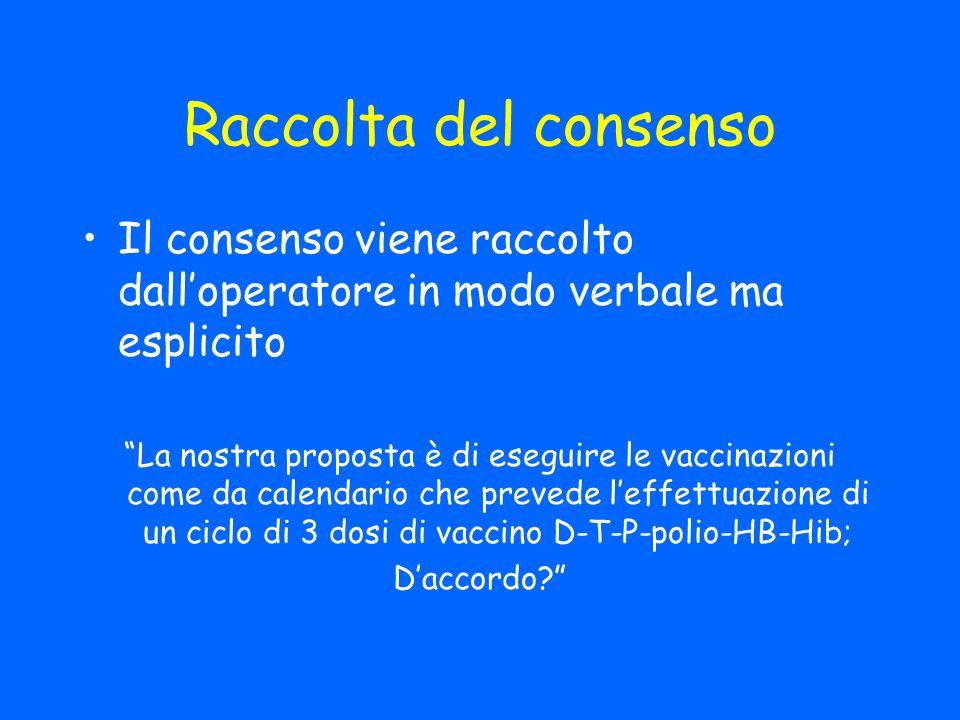 Raccolta del consenso Il consenso viene raccolto dall'operatore in modo verbale ma esplicito.
