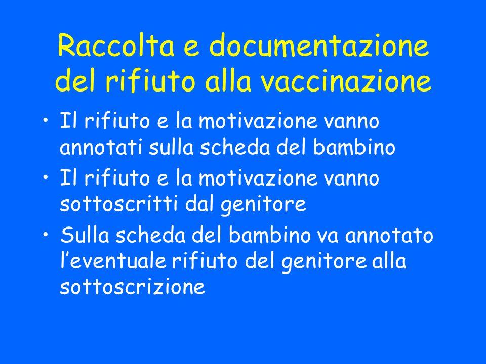 Raccolta e documentazione del rifiuto alla vaccinazione