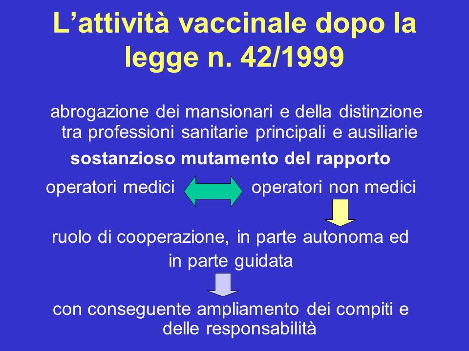 L'attività vaccinale dopo la legge n. 42/1999