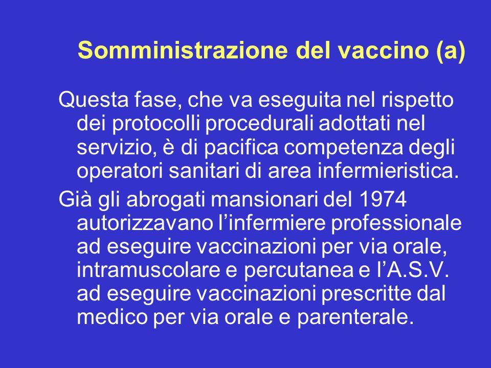Somministrazione del vaccino (a)