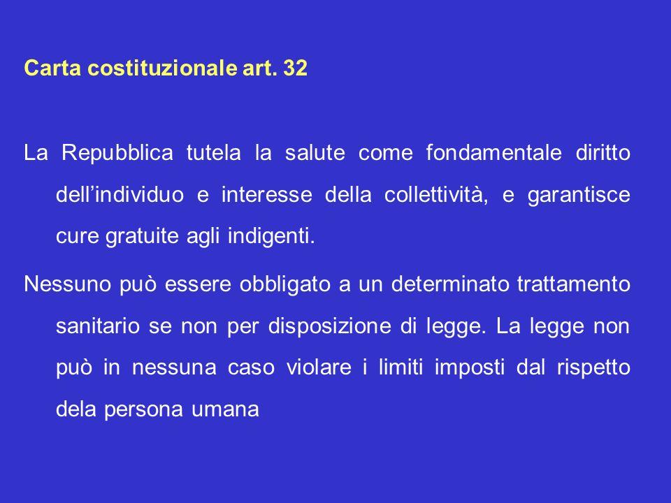 Carta costituzionale art. 32