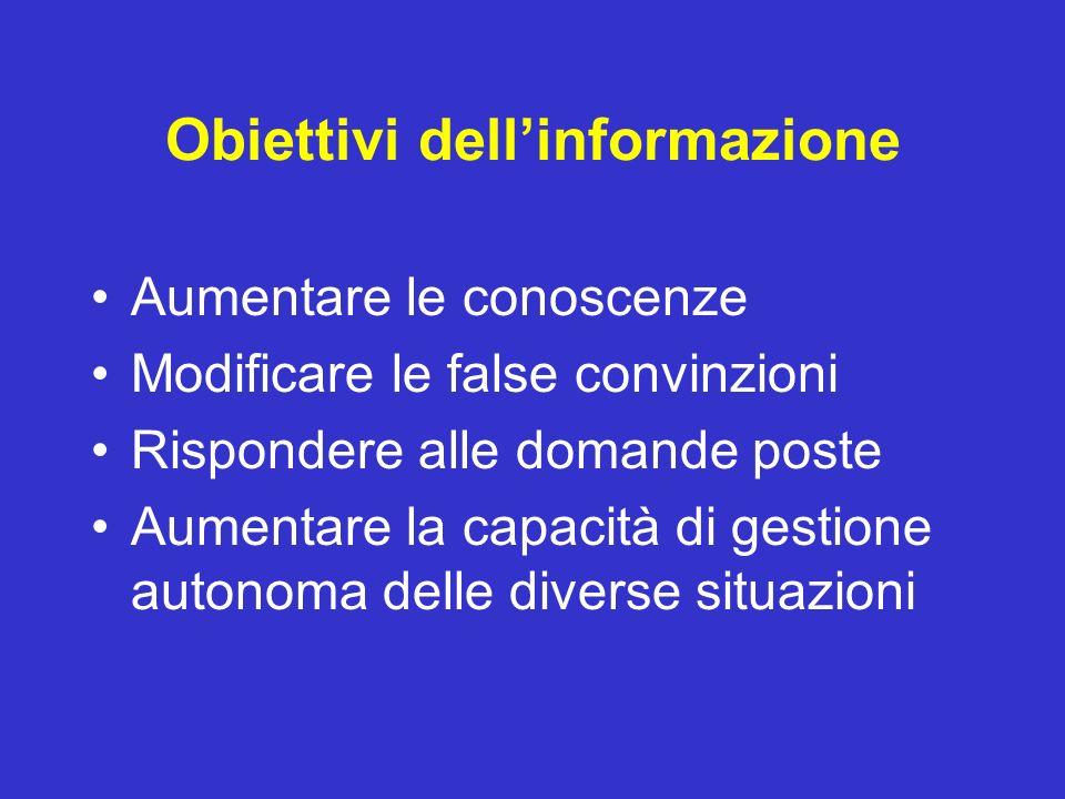 Obiettivi dell'informazione