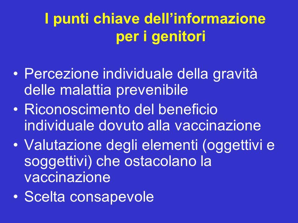 I punti chiave dell'informazione per i genitori