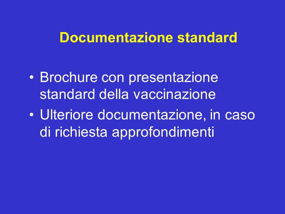 Documentazione standard