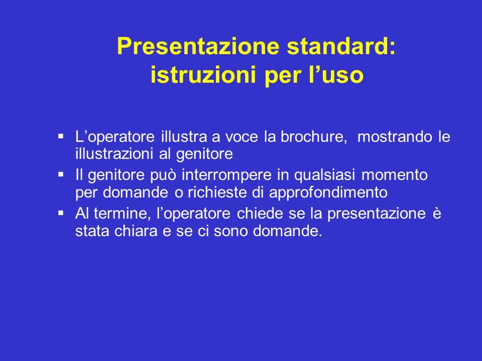 Presentazione standard: istruzioni per l'uso