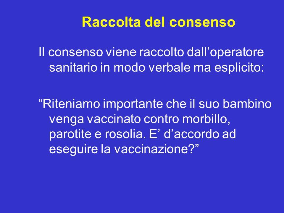 Raccolta del consenso Il consenso viene raccolto dall'operatore sanitario in modo verbale ma esplicito: