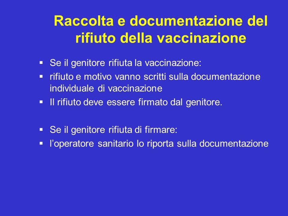 Raccolta e documentazione del rifiuto della vaccinazione