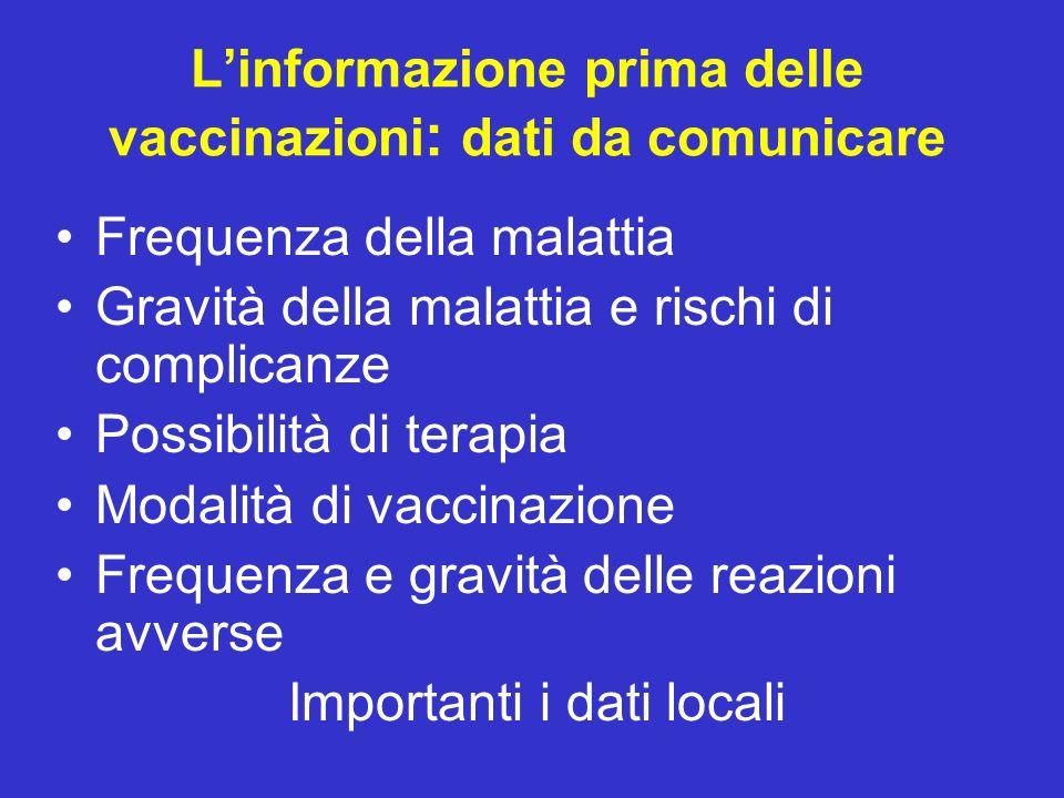 L'informazione prima delle vaccinazioni: dati da comunicare