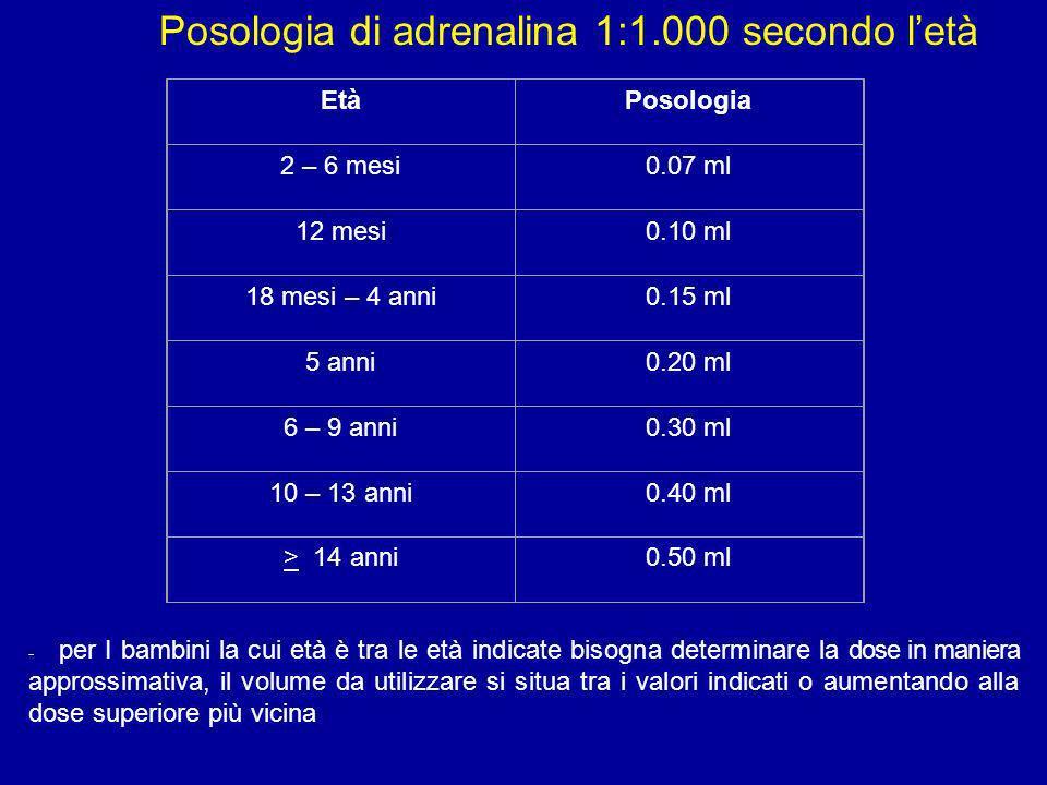 Posologia di adrenalina 1:1.000 secondo l'età