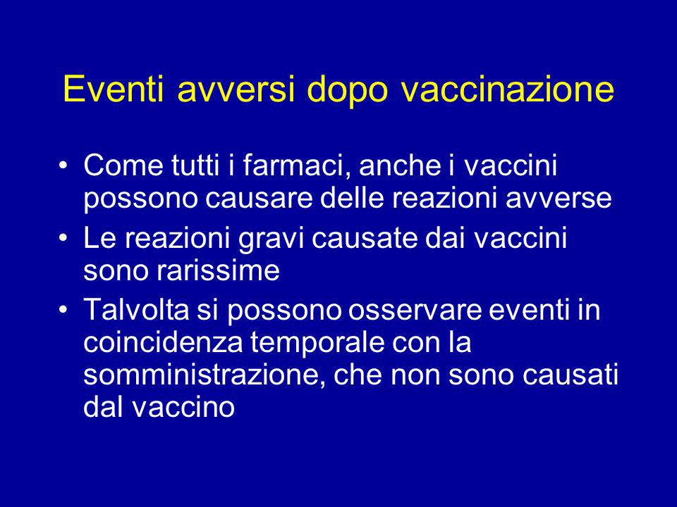 Eventi avversi dopo vaccinazione
