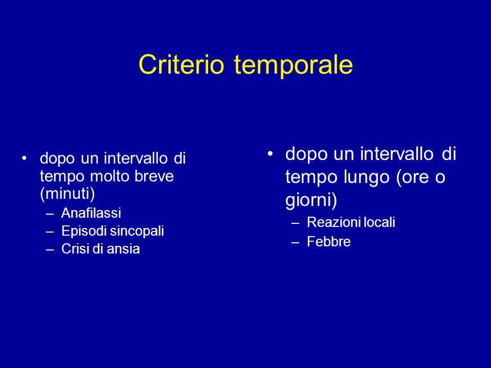 Criterio temporale dopo un intervallo di tempo lungo (ore o giorni)