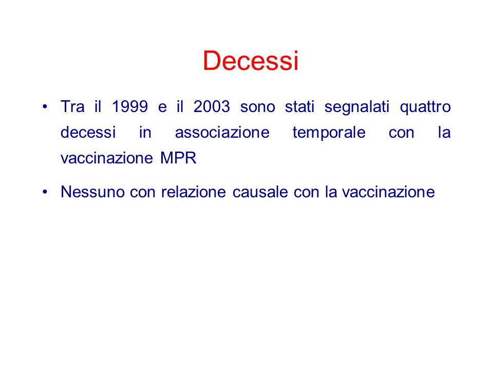 Decessi Tra il 1999 e il 2003 sono stati segnalati quattro decessi in associazione temporale con la vaccinazione MPR.