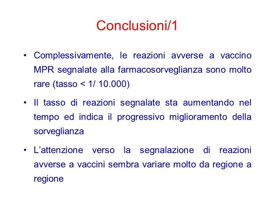 Conclusioni/1 Complessivamente, le reazioni avverse a vaccino MPR segnalate alla farmacosorveglianza sono molto rare (tasso < 1/ 10.000)