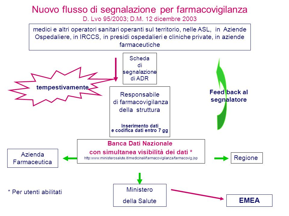 Nuovo flusso di segnalazione per farmacovigilanza