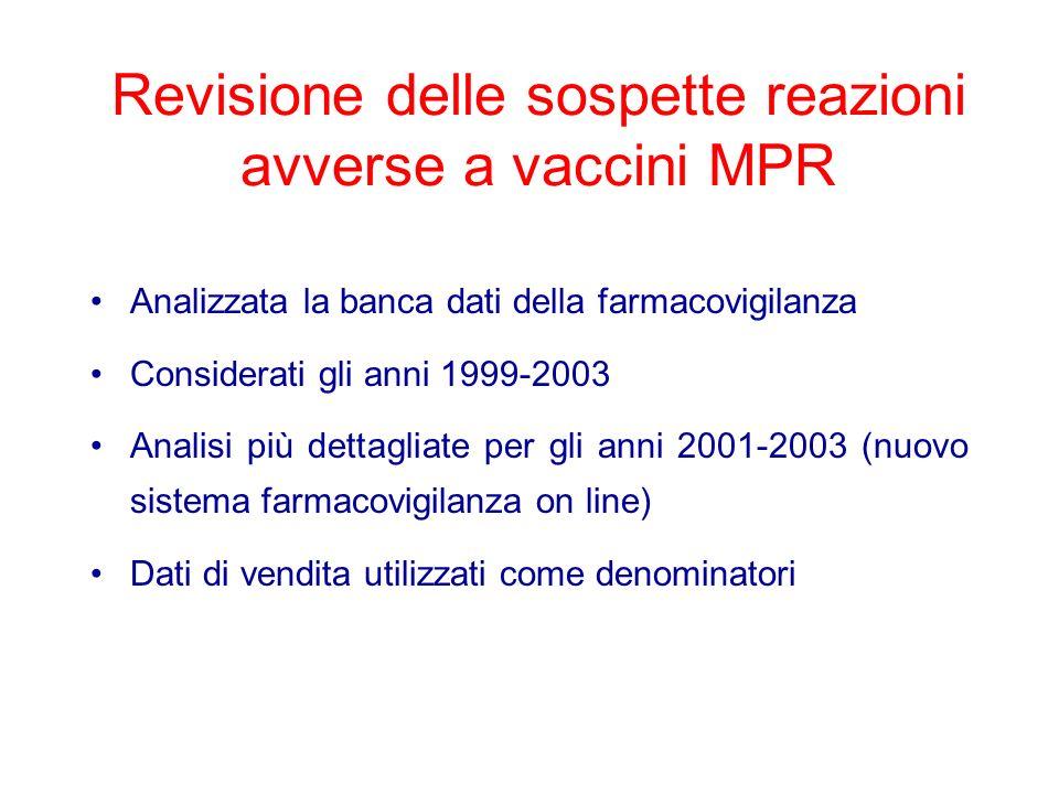 Revisione delle sospette reazioni avverse a vaccini MPR