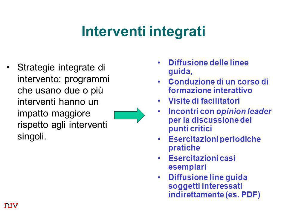 Interventi integrati Diffusione delle linee guida, Conduzione di un corso di formazione interattivo.