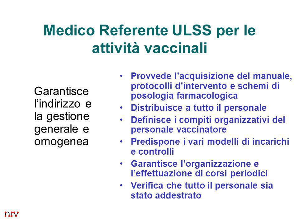 Medico Referente ULSS per le attività vaccinali