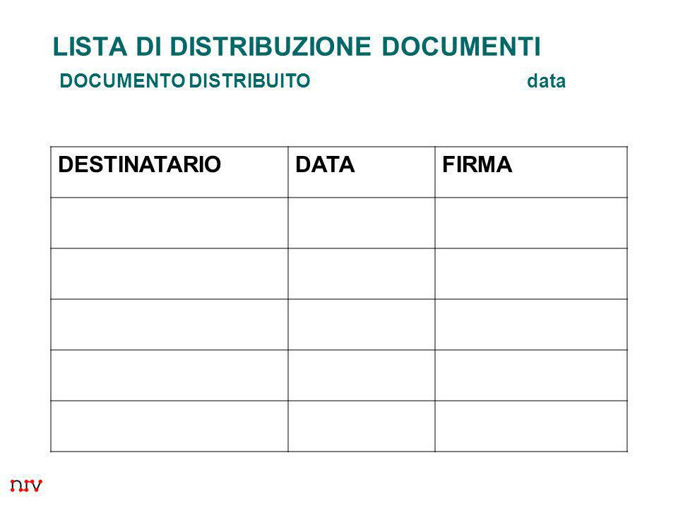 LISTA DI DISTRIBUZIONE DOCUMENTI DOCUMENTO DISTRIBUITO data