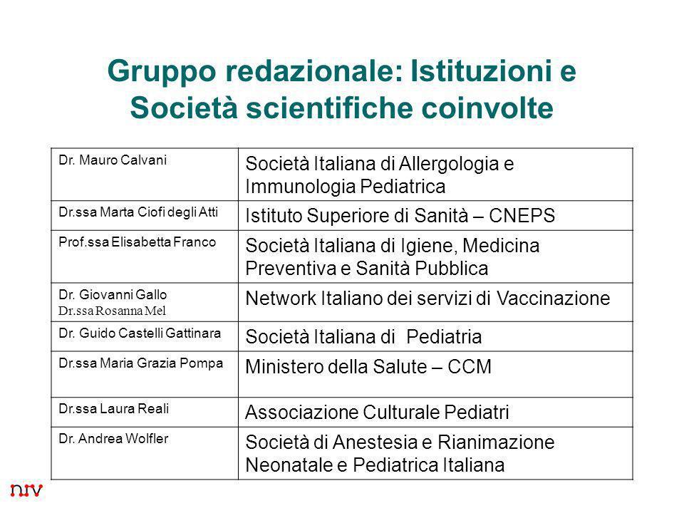 Gruppo redazionale: Istituzioni e Società scientifiche coinvolte