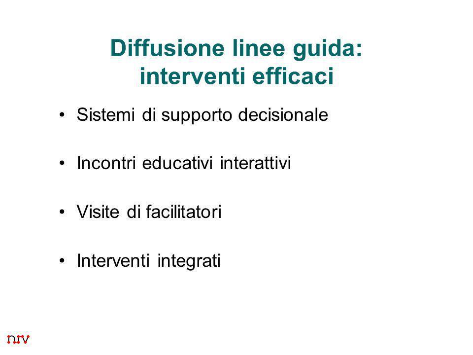 Diffusione linee guida: interventi efficaci