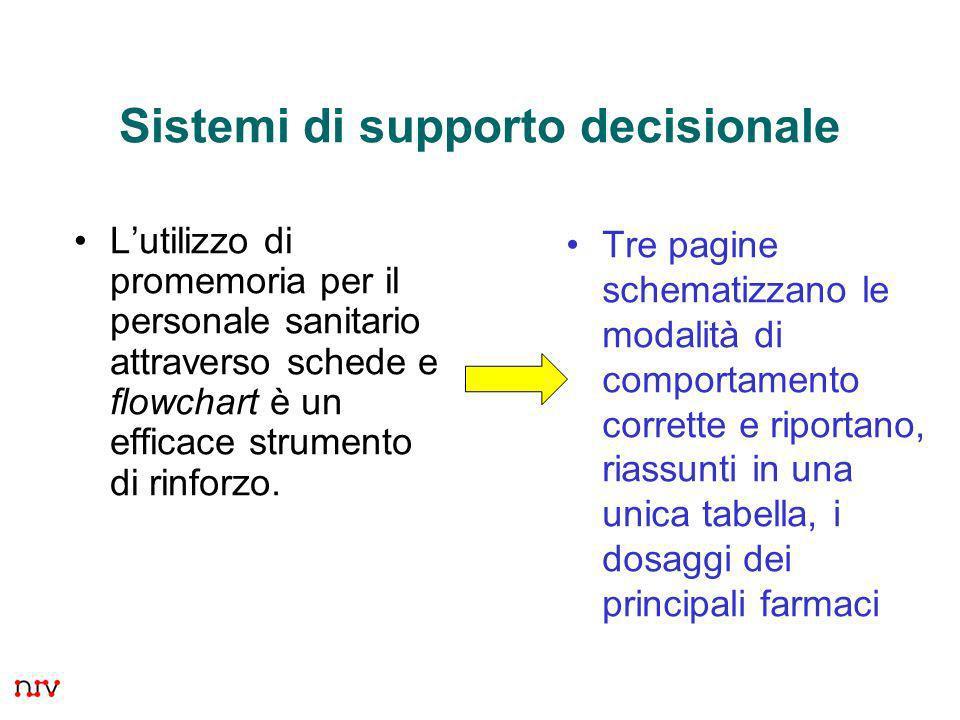Sistemi di supporto decisionale