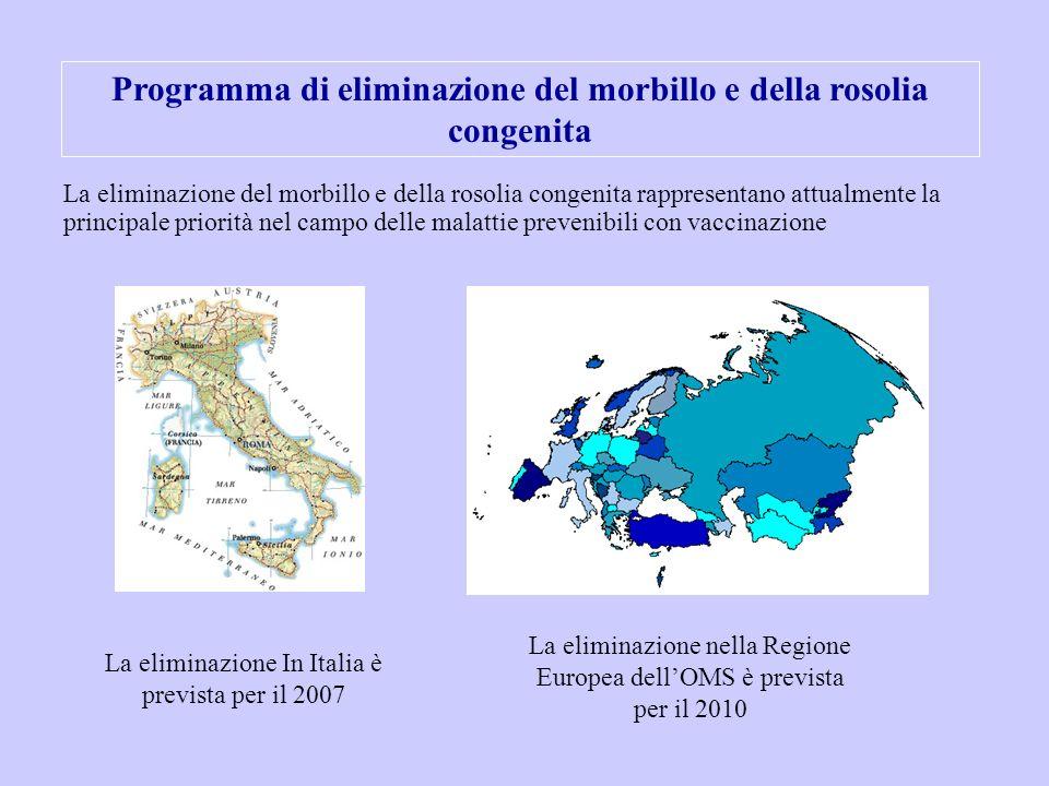 Programma di eliminazione del morbillo e della rosolia congenita