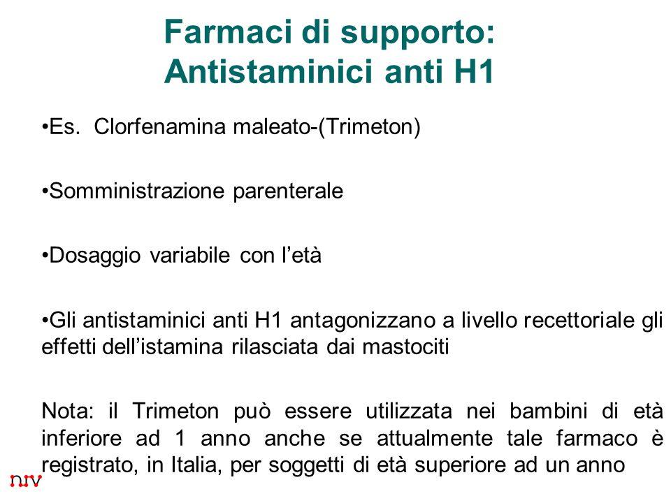 Farmaci di supporto: Antistaminici anti H1