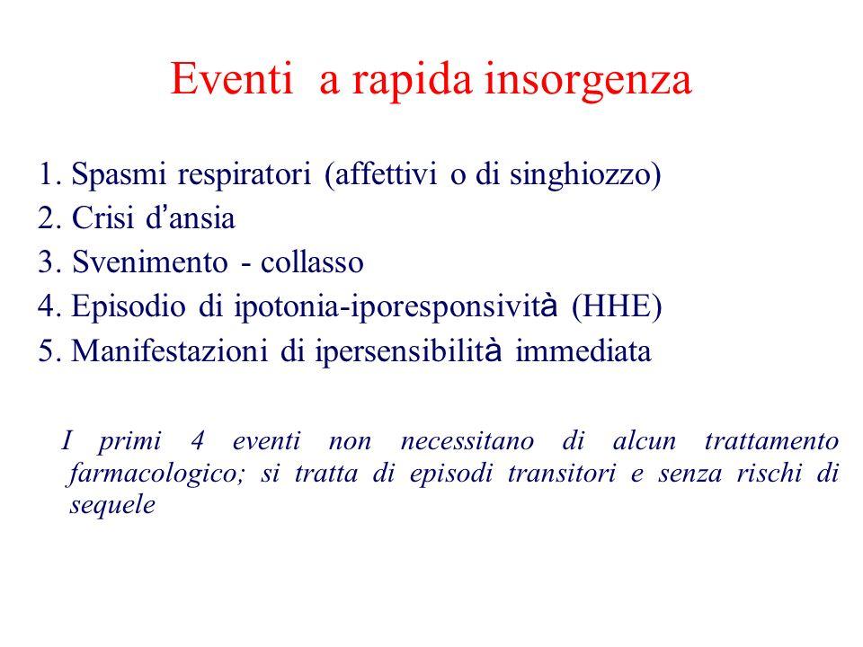 Eventi a rapida insorgenza