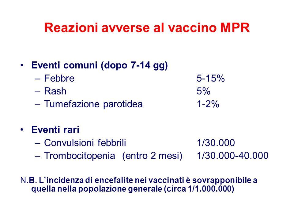 Reazioni avverse al vaccino MPR