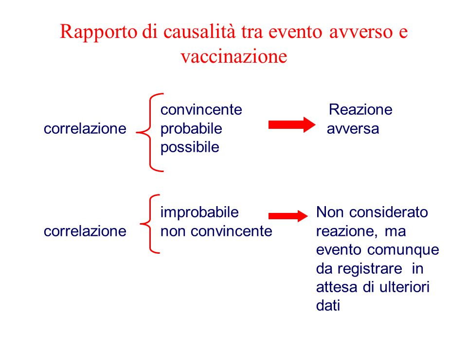 Rapporto di causalità tra evento avverso e vaccinazione