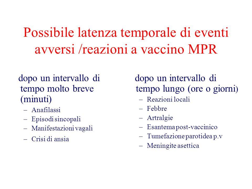 Possibile latenza temporale di eventi avversi /reazioni a vaccino MPR