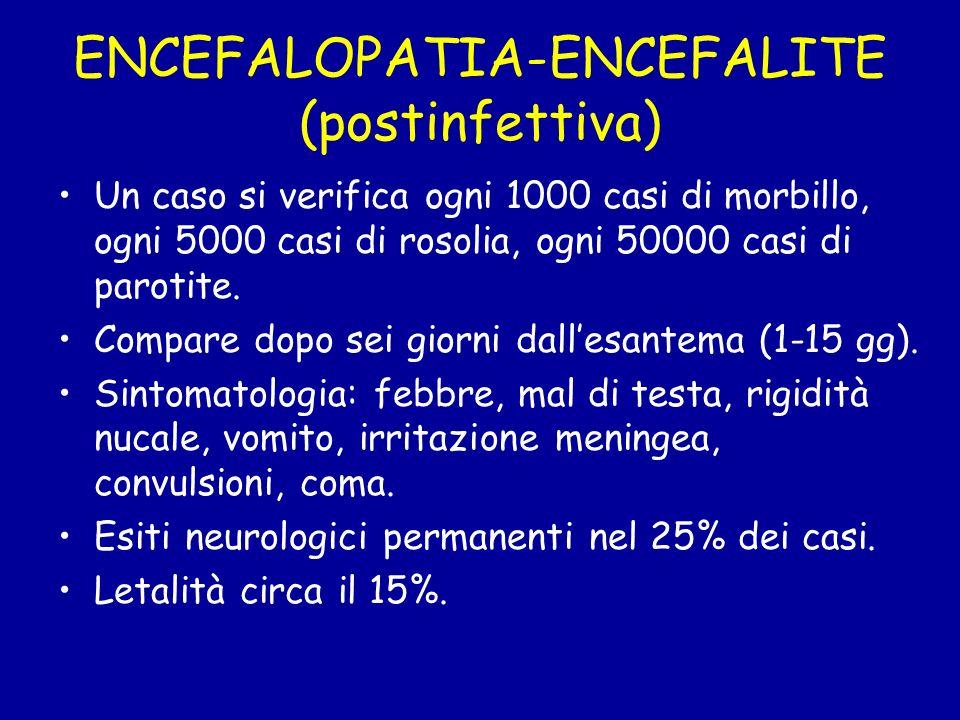 ENCEFALOPATIA-ENCEFALITE (postinfettiva)