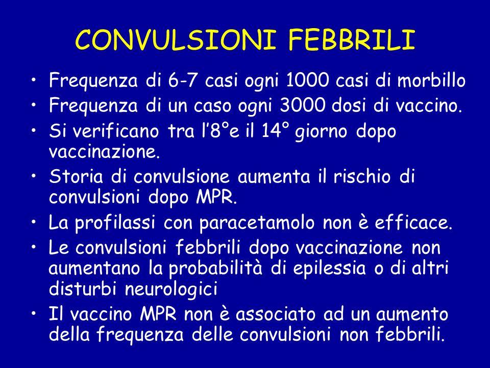 CONVULSIONI FEBBRILI Frequenza di 6-7 casi ogni 1000 casi di morbillo