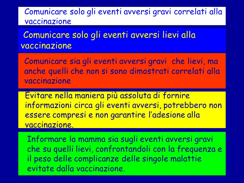 Comunicare solo gli eventi avversi gravi correlati alla vaccinazione