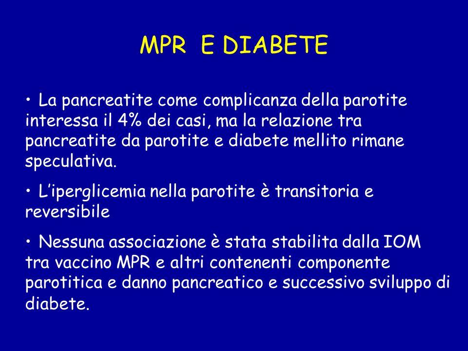 MPR E DIABETE
