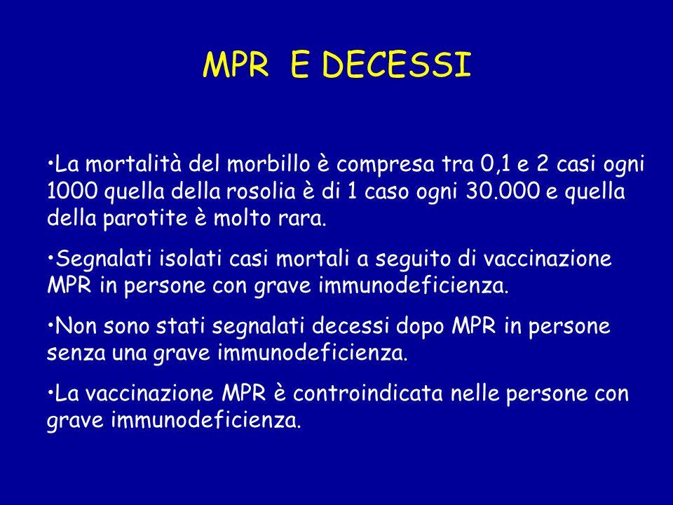 MPR E DECESSI