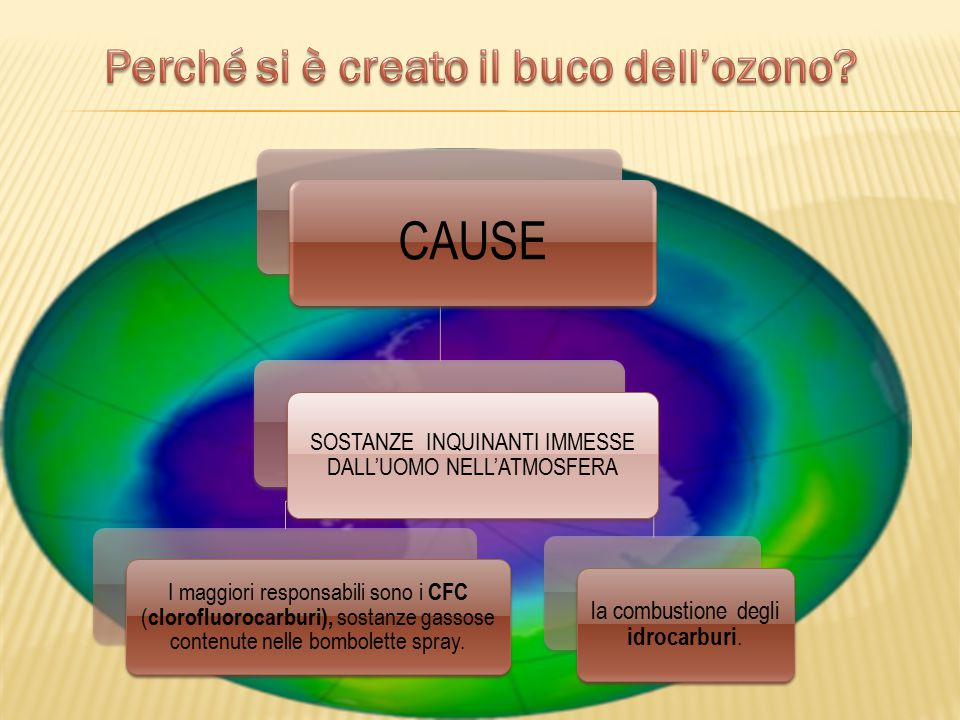 Perché si è creato il buco dell'ozono